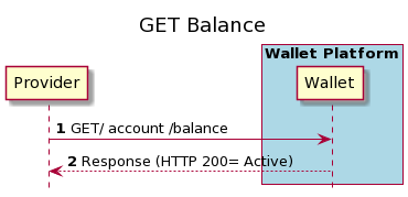 Get Balance